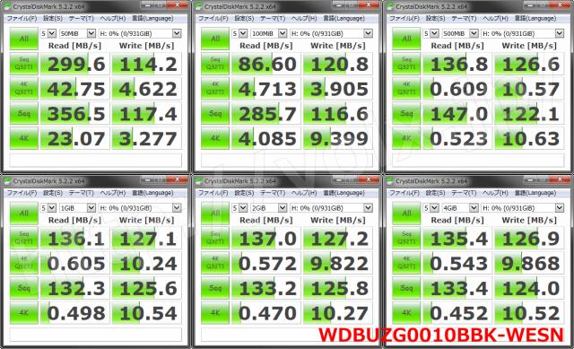wdbuzg0010bbk-benchmark-640x389