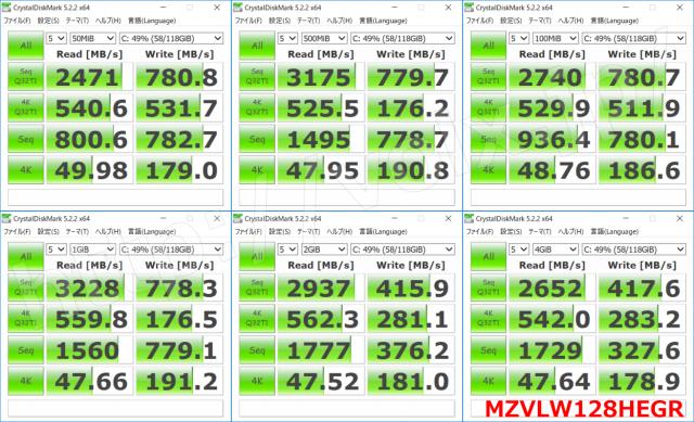 mzvlw128hegr-benchmark-640x389
