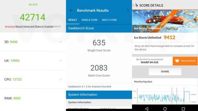 sh-01k-benchmark-640x360