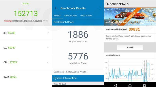 so-04j-benchmark-640x360