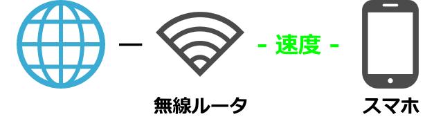 wifi-speed-test-icon-2-640x172
