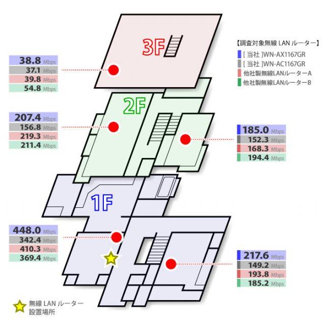 wn-ax1167gr-wi-fi-2-640x632