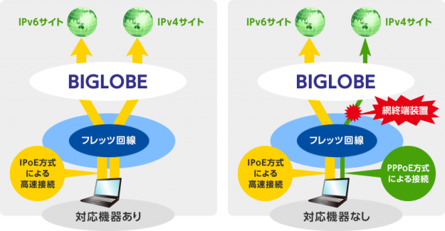 ipv6-option-image-640x332