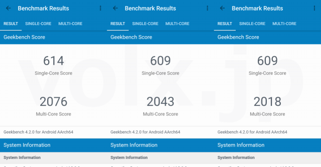 android-one-s3-geekbench-640x333
