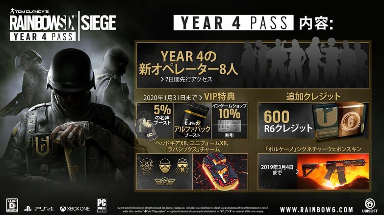 r6s-year-4-pass-contents