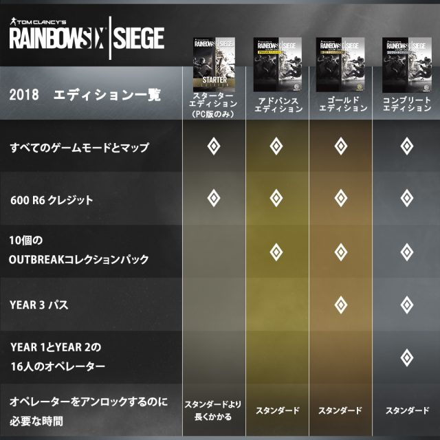 rainbow-six-siege-advanced-edition-2-640x640