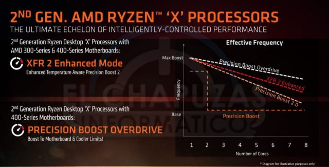 ryzen-2000-series-overclock-640x325