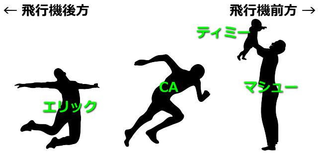 the-forest-netabare-kousatsu-ichi-2