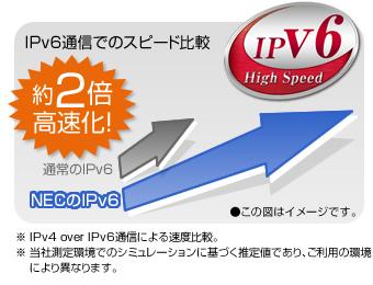 ipv6-ipoe-nec-router-01