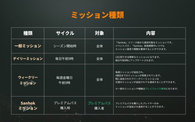 pubg-event-pass-mission-hikaku-640x400