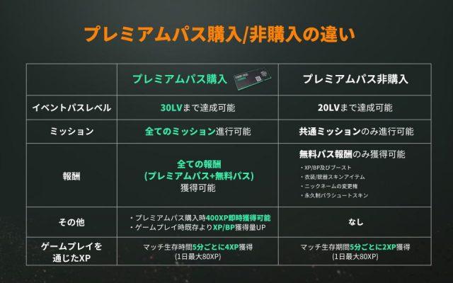 pubg-event-pass-premium-merit-hikaku-640x400