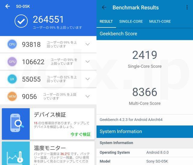 so-05k-benchmark-640x546