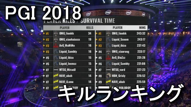 pubg-pgi-2018-kill-rankings-640x360