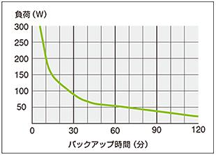 upsmini500sw-review-02