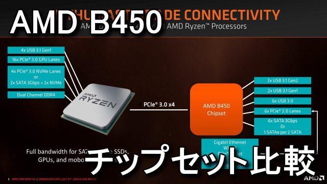b450-x470-hikaku-640x360