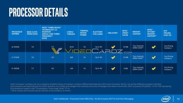 core-i9-9900k-core-i7-9700k-details-640x360