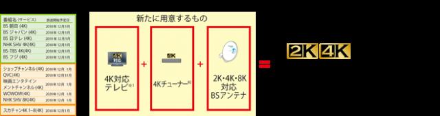 4k8k-tuner-matome-all-640x169