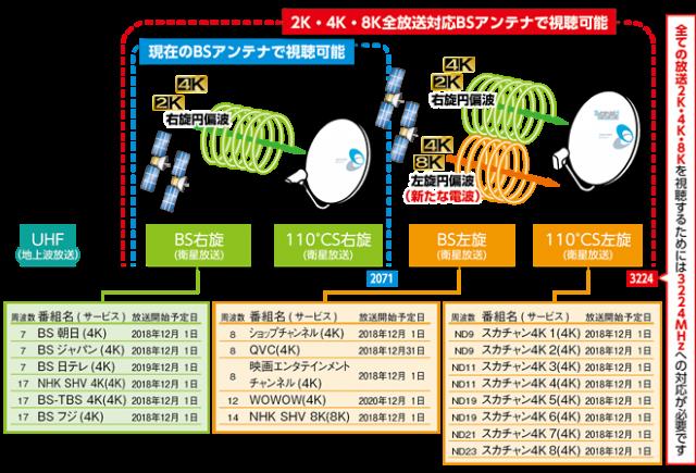 4k8k-tuner-matome-channel-640x435