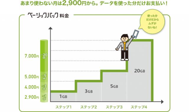 docomo-iphone-6s-02-640x381