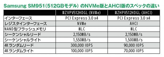 m2-nvme-ahci-640x223