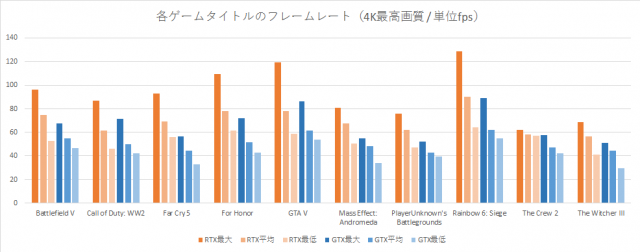 rtx-2080-ti-benchmark-graph-1-640x252