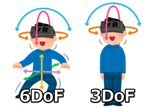 vr-6dof-3dof-640x450