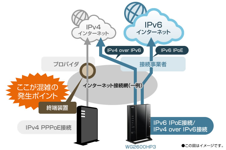 ipv6-high-speed-kouka-01