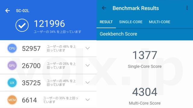 sc-02l-benchmark-640x360