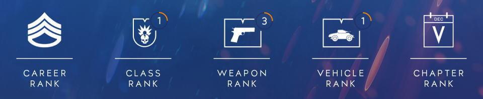 bfv-rank-system-list