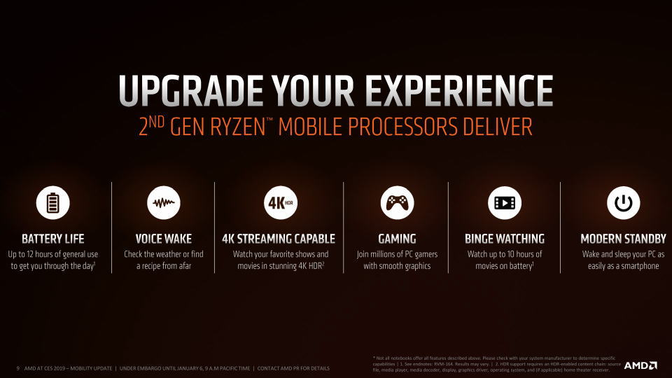 2nd-gen-ryzen-mobile-processors-function