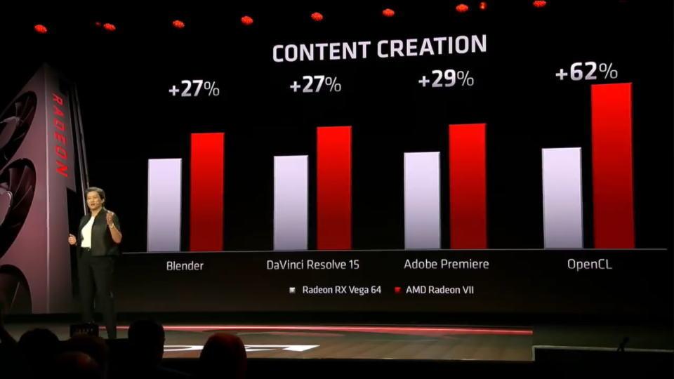 radeon-vii-content-creation