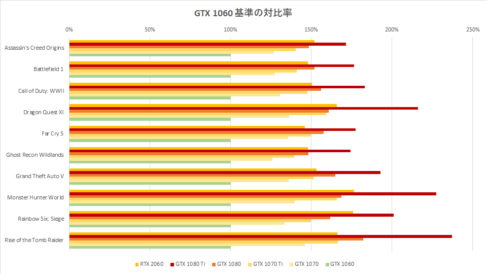 rtx-2060-benchmark-pascal-graph-02