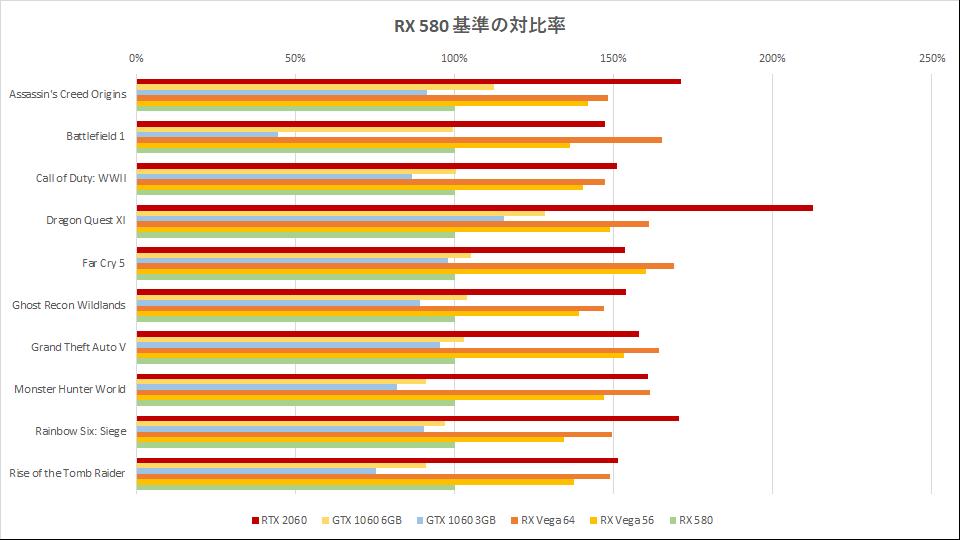 rtx-2060-benchmark-radeon-graph-02-1