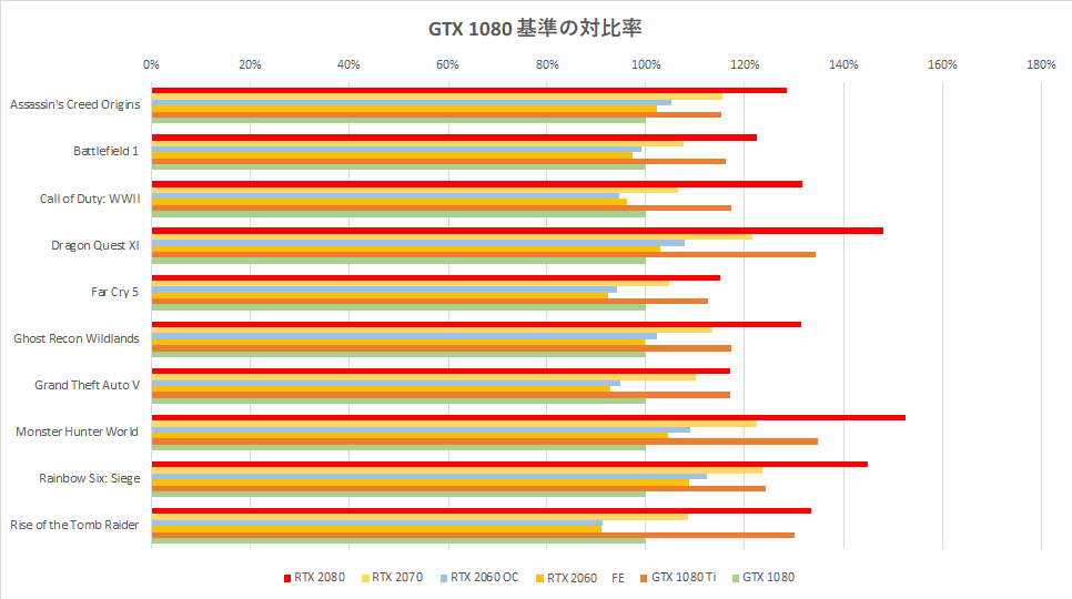rtx-2060-over-clock-benchmark-graph-02