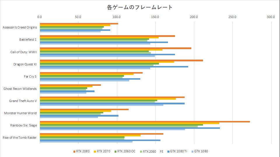 rtx-2060-over-clock-benchmark-graph-03