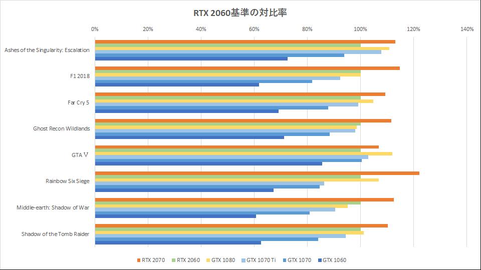 rtx-2060-spec-gtx-1060-graph-4