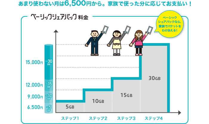 smart-phone-docomo-ryoukin-guide-03