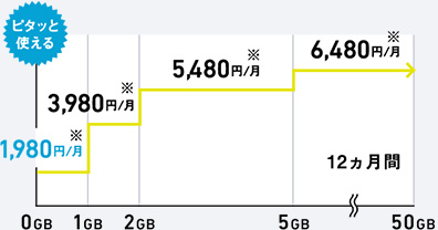 smart-phone-softbank-ryoukin-guide-01-1