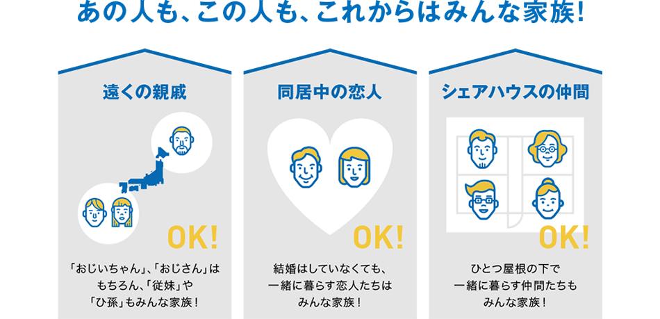 smart-phone-softbank-ryoukin-guide-02