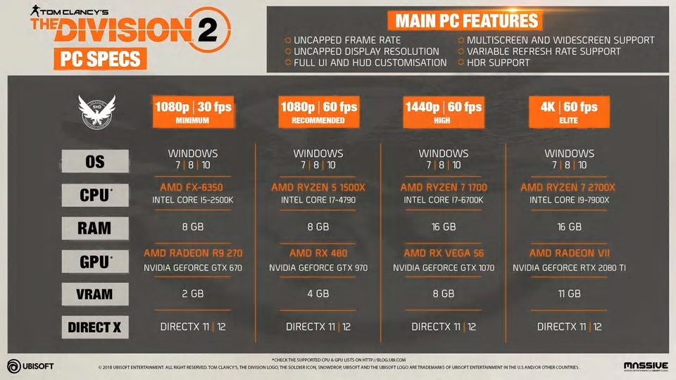 the-division-2-pc-features-specs-01