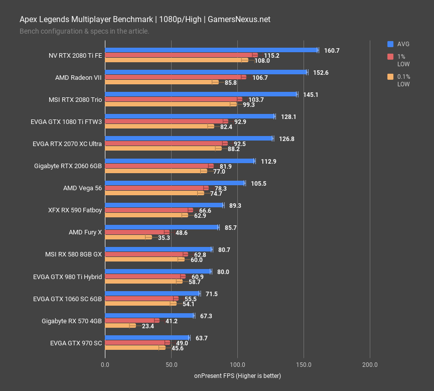 apex-legends-benchmark-rtx-2080