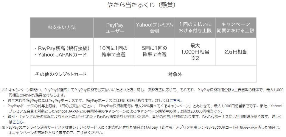 paypay-2dan-campaign-02