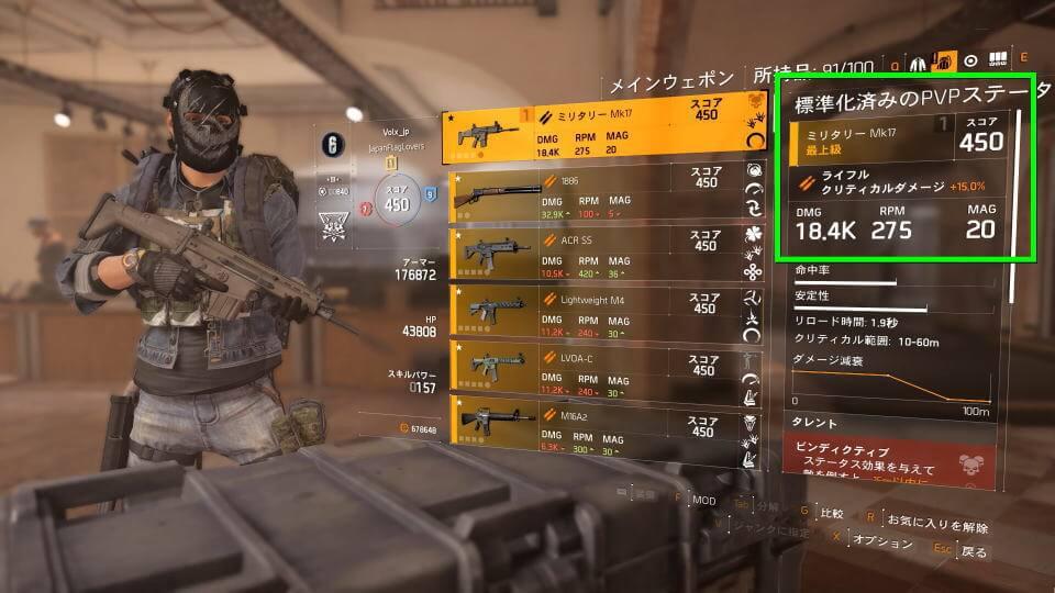 division-2-dmr-spec