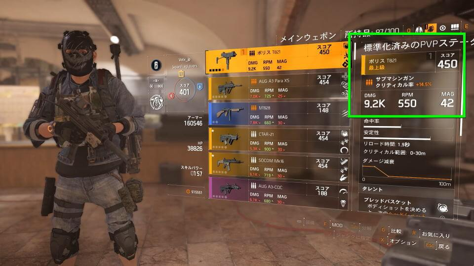 division-2-smg-status