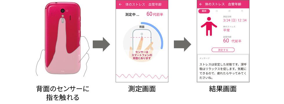 rakuraku-sumaho-f01l-kinou-03