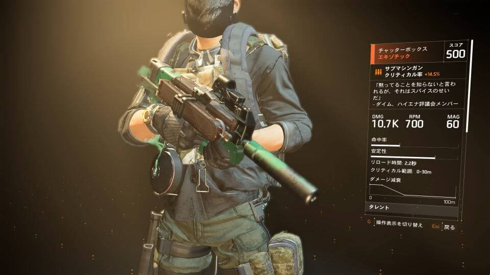 division-2-chatterbox-smg-info