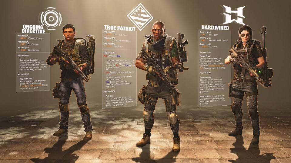 division-2-new-gear-set-bonus
