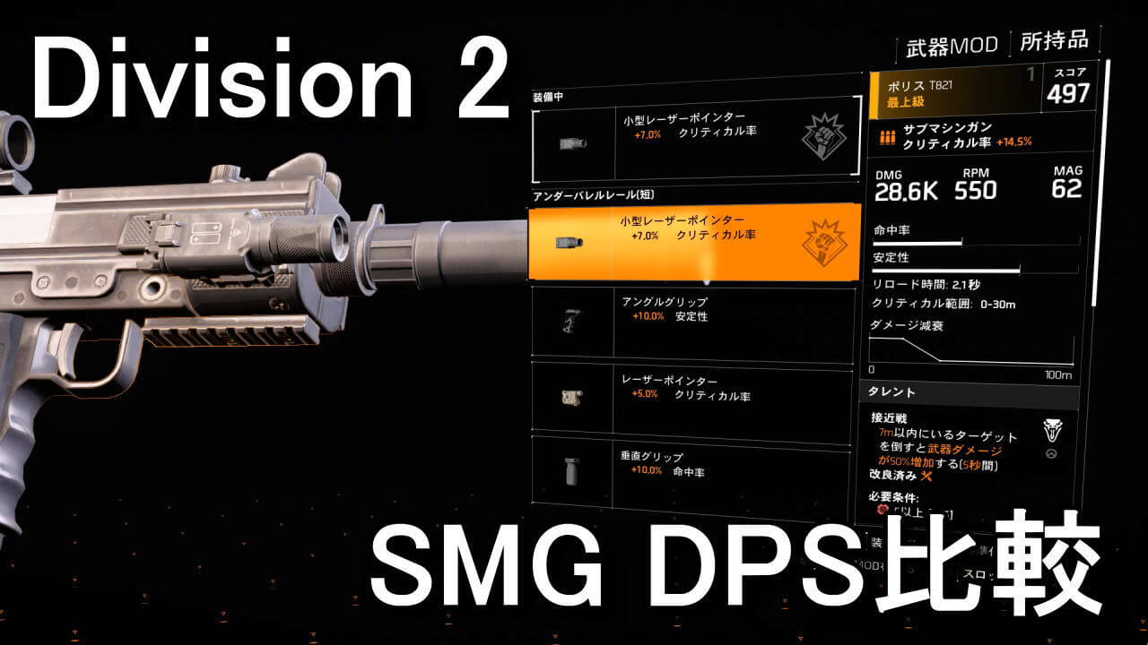 division-2-sharp-shooter-smg-dps-1