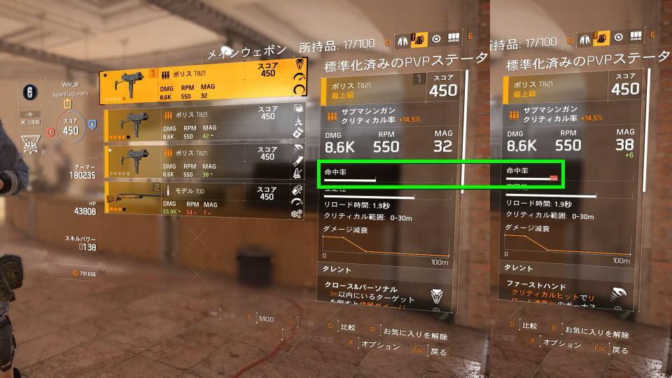 division-2-weapon-handling-hikaku-1