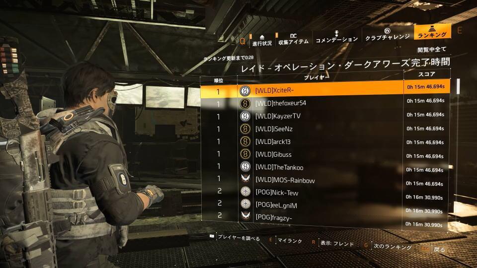 division-2-raid-build-talent-berserk-ranking